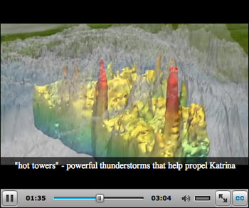 still image of video showing 3D 'hot towers' topped in red, within Hurricane Katrina