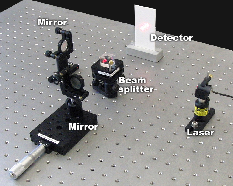 Two mirrors, a shield, and a laser instrument sitting on table in a square