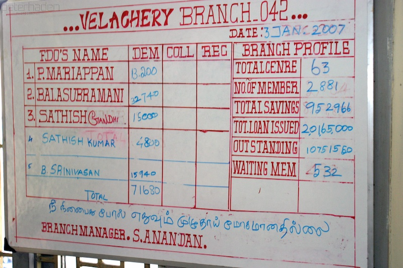 A whiteboard lists details of microfinance loans, including borrower and amount, and the branch's profile, such as total savings and total loan issued.