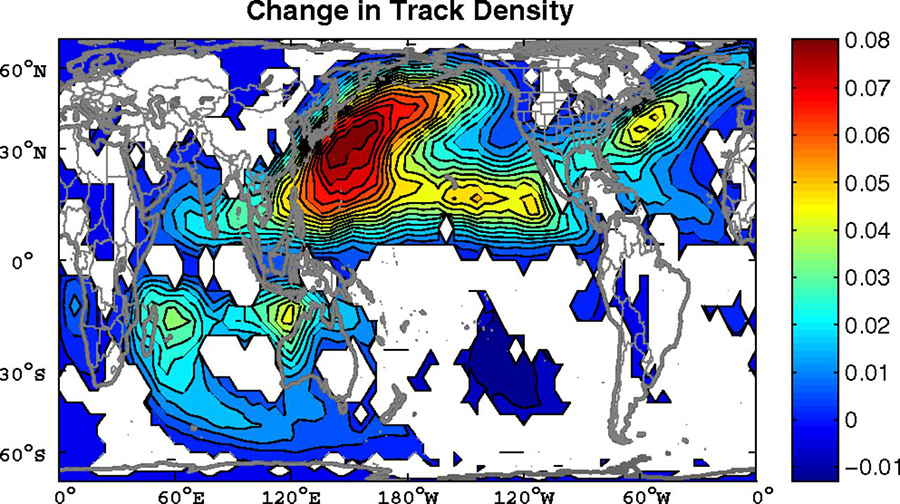 Map shows that track density has increased in the North Pacific Ocean and the North Atlantic Ocean, with the change in western North Pacific most prominent.