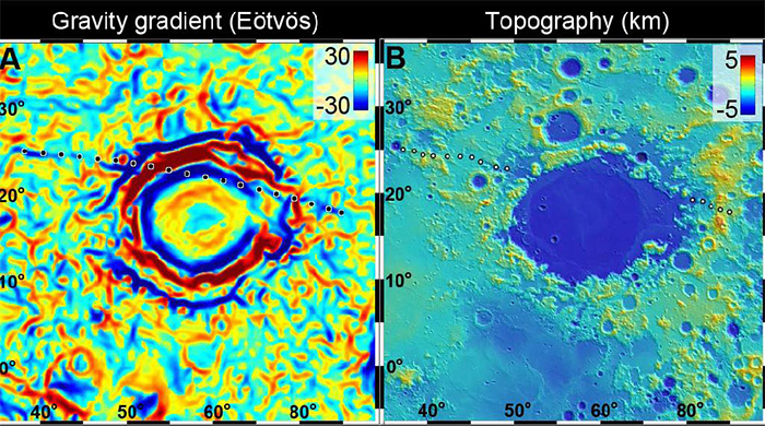 Left: GRAIL image shows rings of differing density around a crater; right: crater shows as different heights, but no sign of density changes.