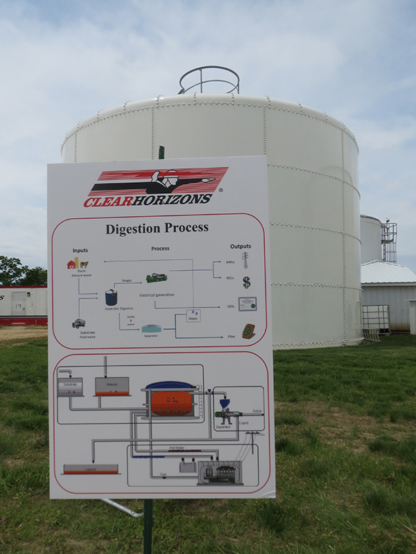 "Photo of a manure digester methane tank in background with a sign posted in front explaining the ""digestion"" process."