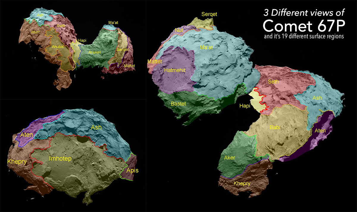 Front, side and top views of comet 67P showing theoretical boundaries based on the comet's highly heterogeneous surface features: 19 have been defined.